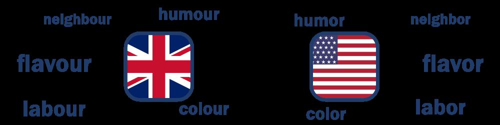 Unterschiede zwischen britischem und amerikanischem Englisch gezeigt anhand verschiedener Wörter